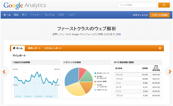 Google Analyticsについて