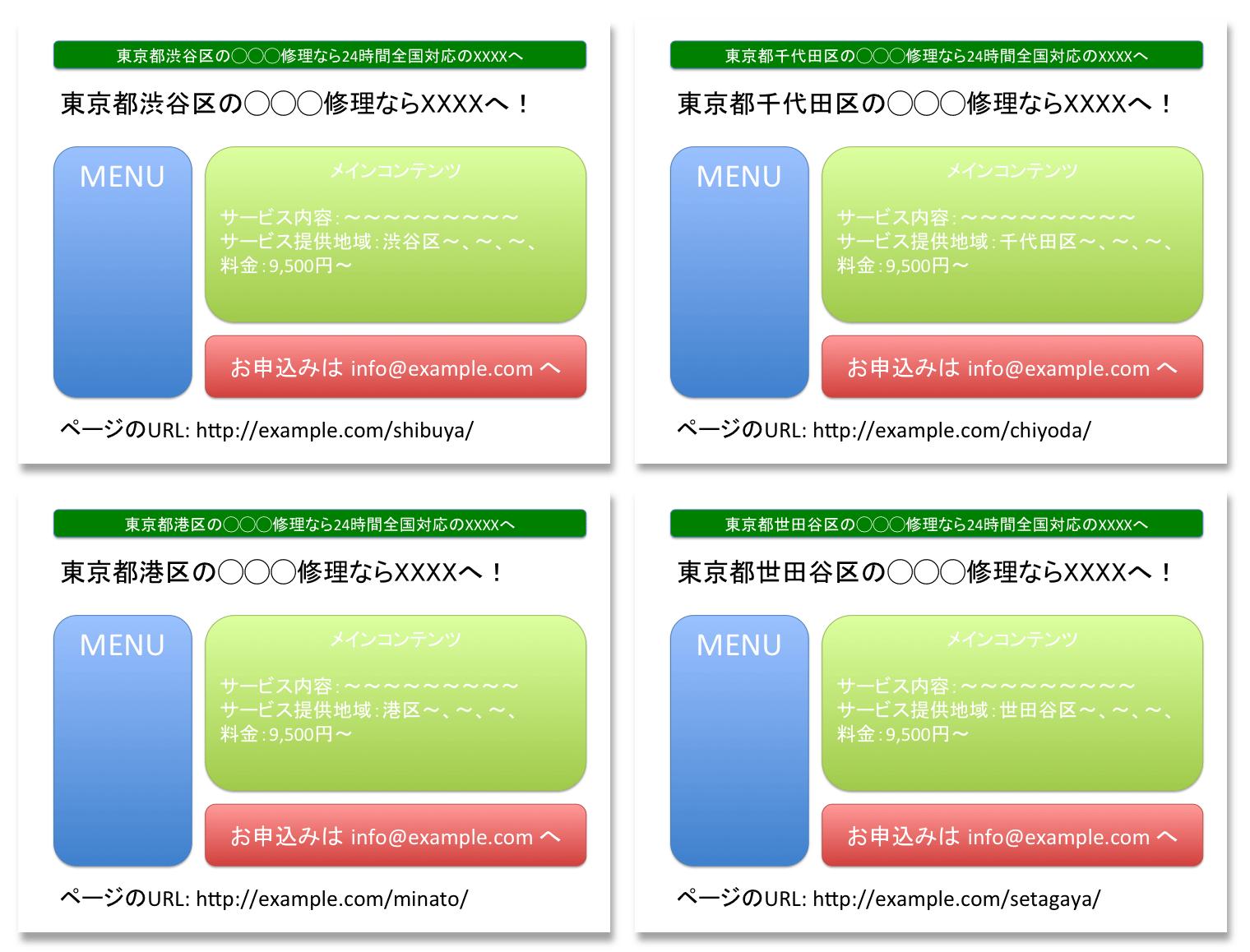 20150318doorway_example02