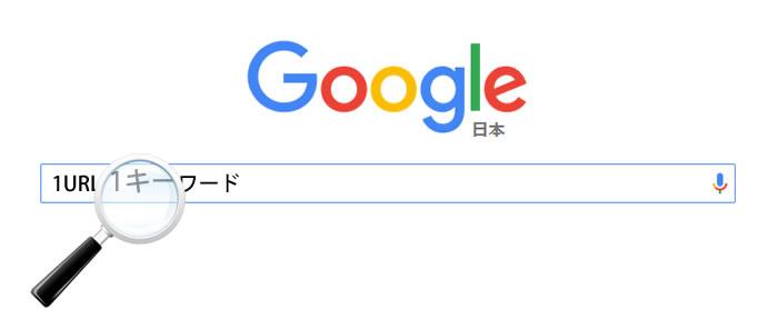 Google検索画面に1URL・1キーワードと入力した画像