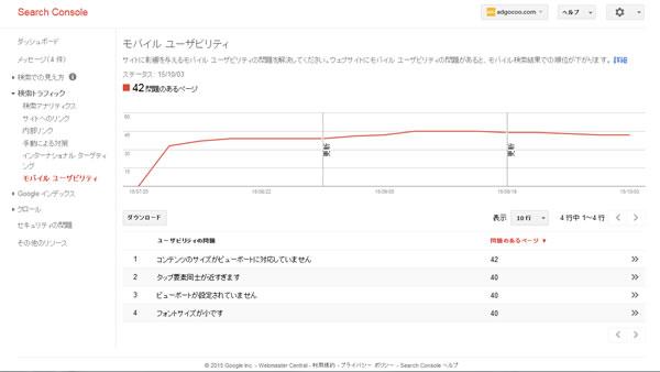 SearchConsoleヘルプのモバイルユーザビリティページ