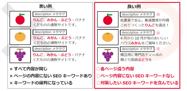 複数のページのmeta description良い例・悪い例