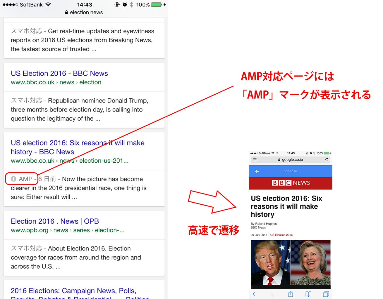 20160804-amp-result-case