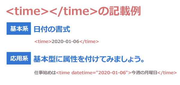 time要素の記載例