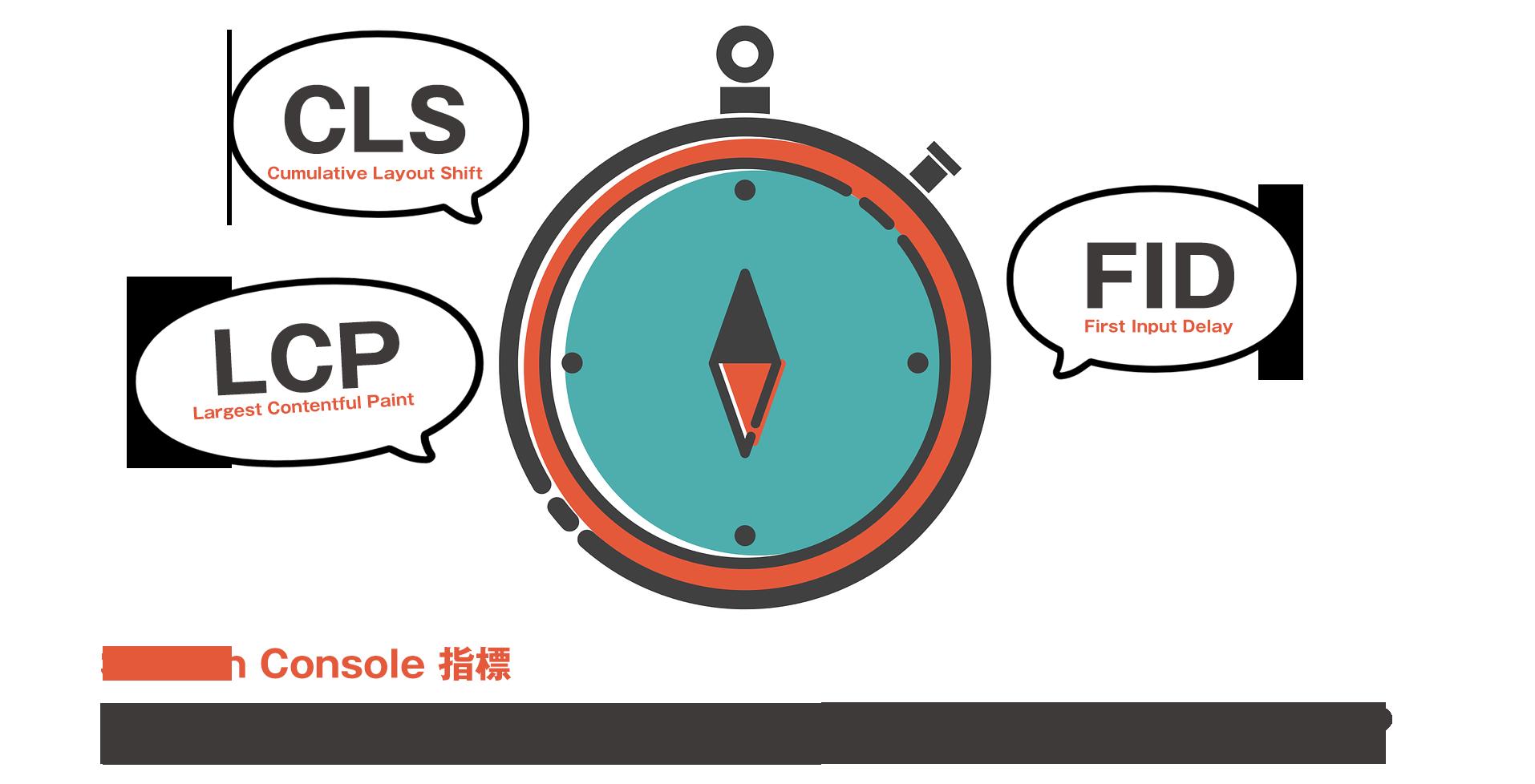 サーチコンソールで目にする「CLS」「LCP」「FID」ってなに?改善方法は?