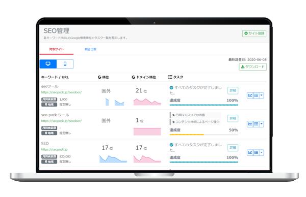 seodoorSEO管理の順位計測